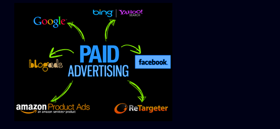 Search Advertising