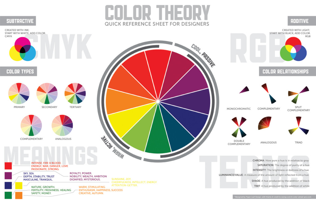 Colour Theory - Quick Reference Sheet