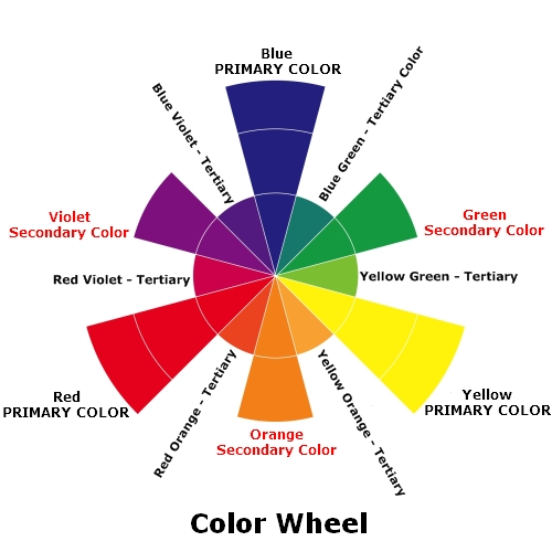 Colour Theory Basics